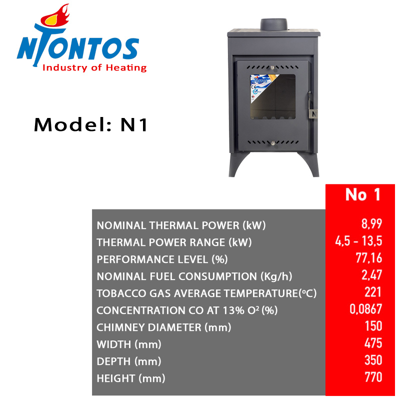Energy Efficient Stoves wood: N1