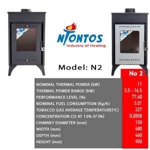 Energy Efficient Wood Stoves N.2 Specs thumb