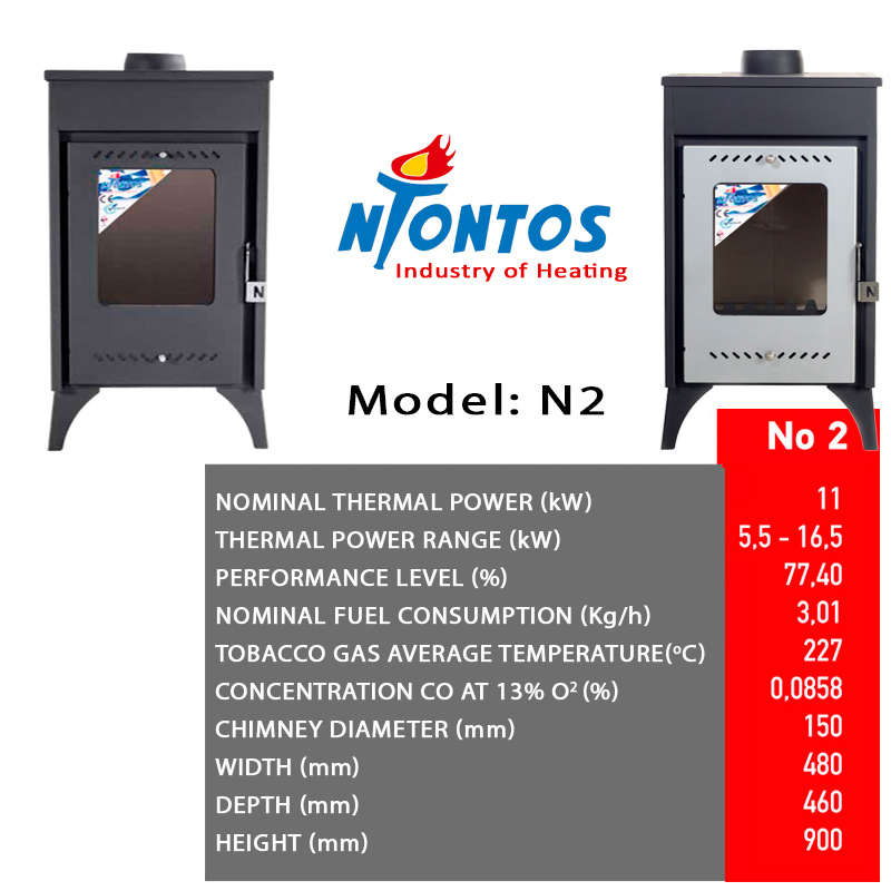 Energy Efficient Wood Stoves N.2 Specs